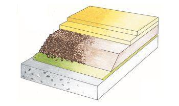 poziomowanie podłogi kruszywem Liapor
