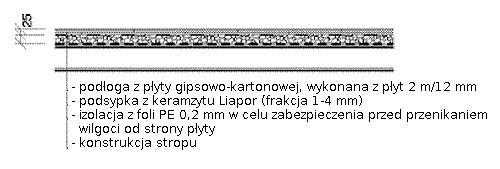 schemat konstrukcji stropu